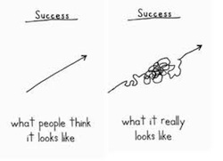 Success1 Jane Reynoldss Weekly Blog   10th June 2012